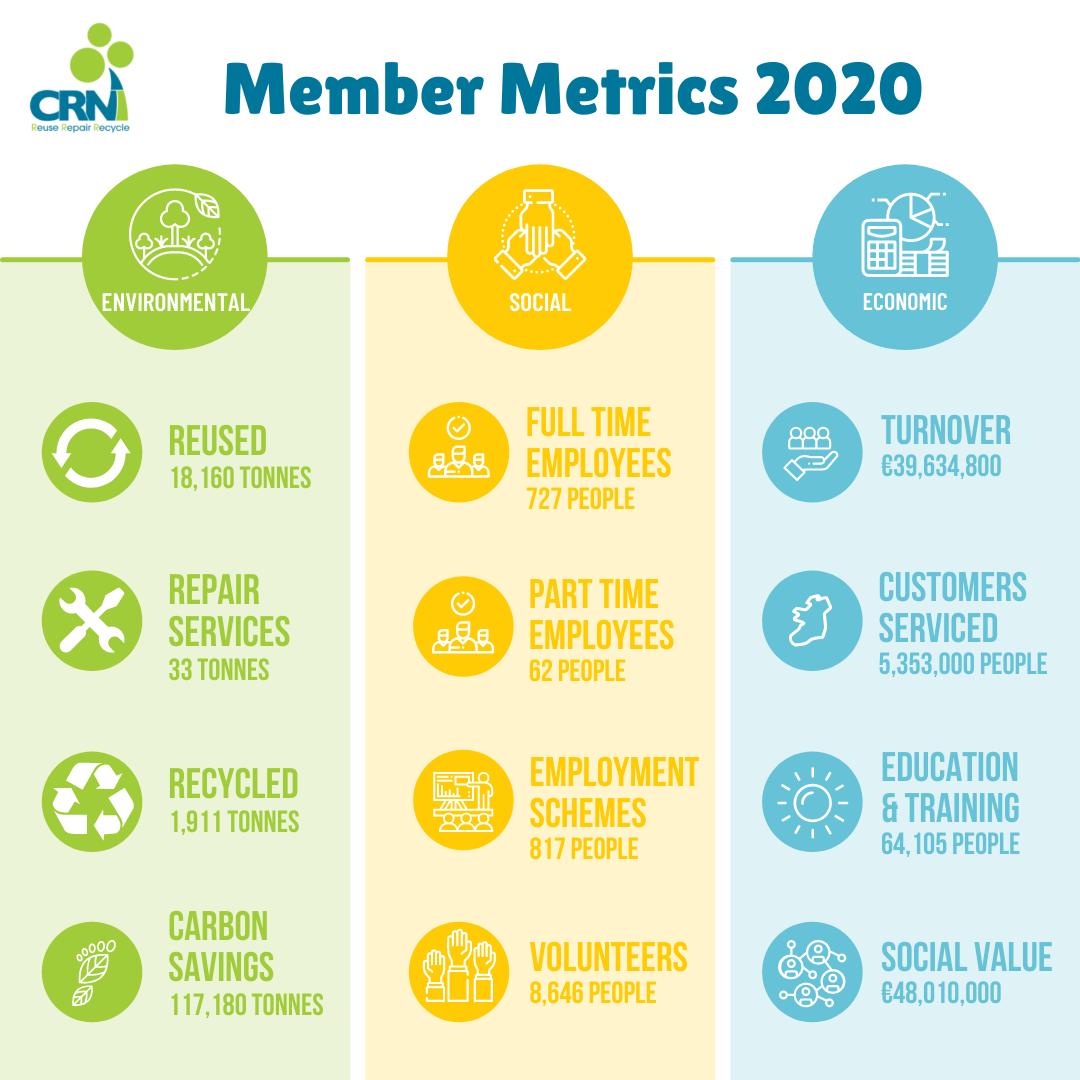 CRNI Members Metric 2020 (2)